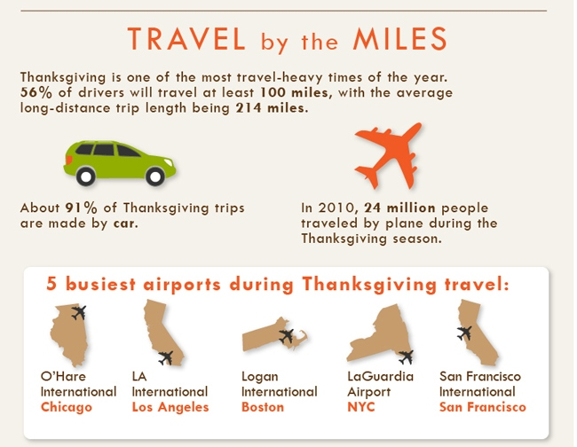 thanksgiving, accident, what to do, travel, driving, car repair,